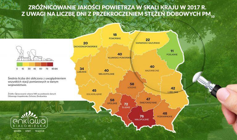 (Polski) 27. września 2018